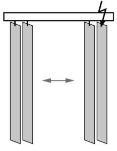 Вертикальные жалюзи, раздвижка от центра